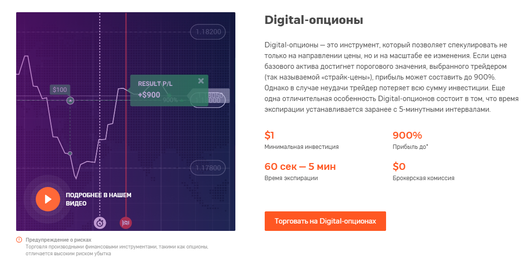Digital-опционы IQ Option позволяют спекулировать не только на направлении цены, но и на масштабе этого изменения