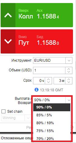 Выбор коэффициента выплат в терминале Dukascopy