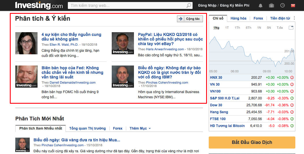 Sử dụng các công cụ phân tích Investing.com