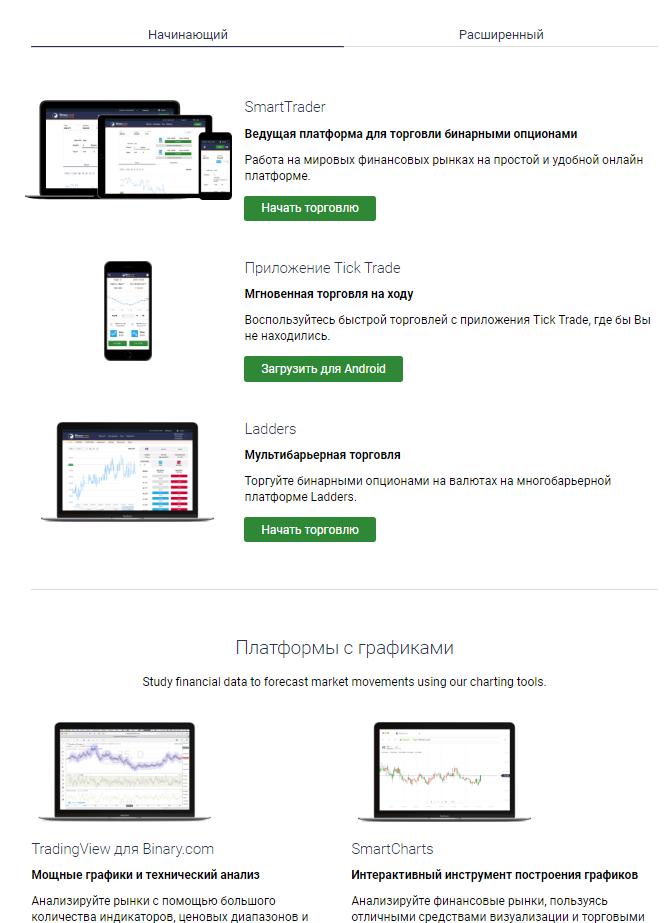Платформы Binary