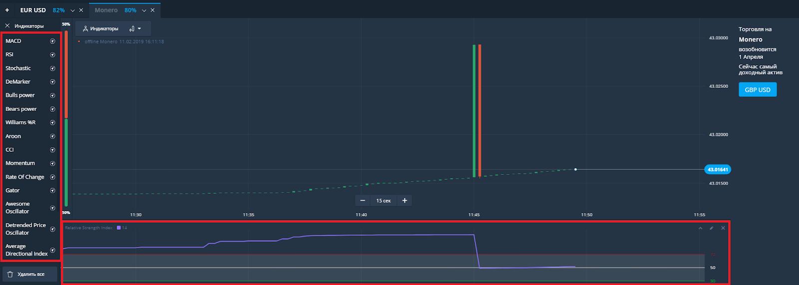 Индикатор RSI на платформе Олимп Трейд